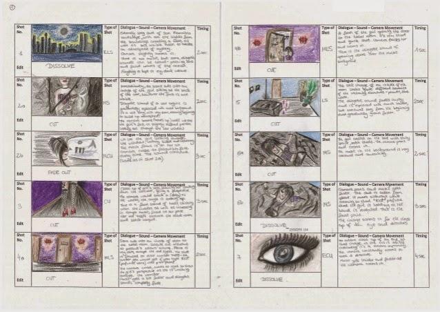 Film Storyboard Filmsb Jpg Film Storyboards Storyboards Express
