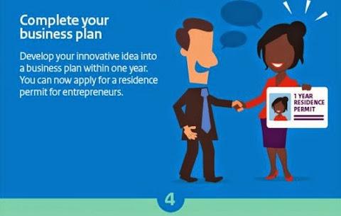 圖說: 提出新創經營企劃書,圖片來源: 荷蘭經濟部