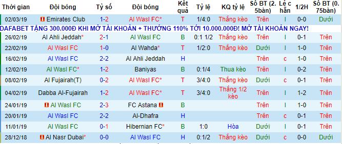 Al Wasl FC đã trở lại quỹ đạo chiến thắng