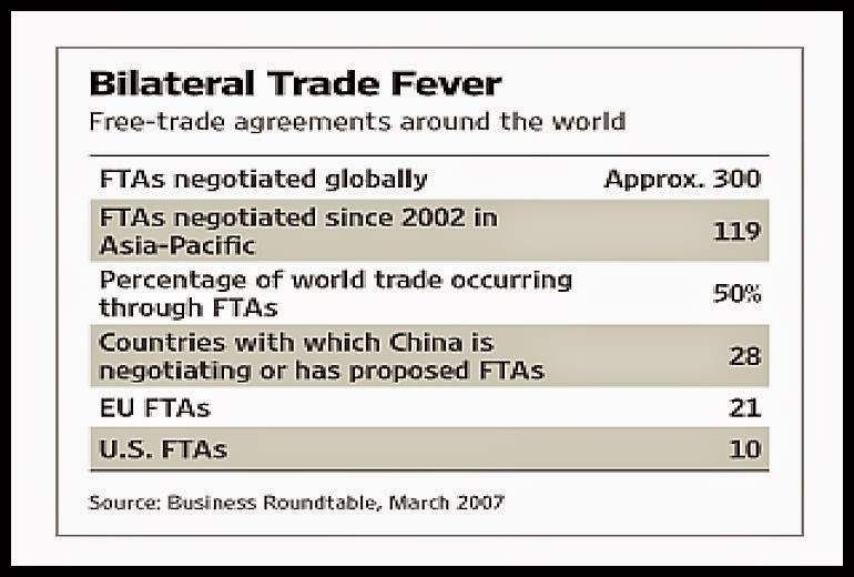 BACCI-An-Analysis-of-the-EU-Asean-Free-Trade-Agreement-FTA-Currently-Under-Negotiation-1-Nov-2007