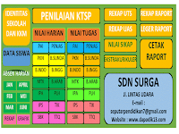 Aplikasi Penilaian KTSP Format Excel Lengkap