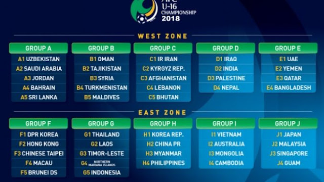 AFC U16