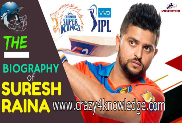 Biography_of_suresh_raina