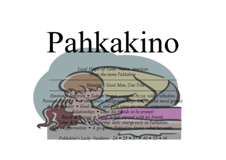 Pahkakino name means Good man | FirstNameStore com