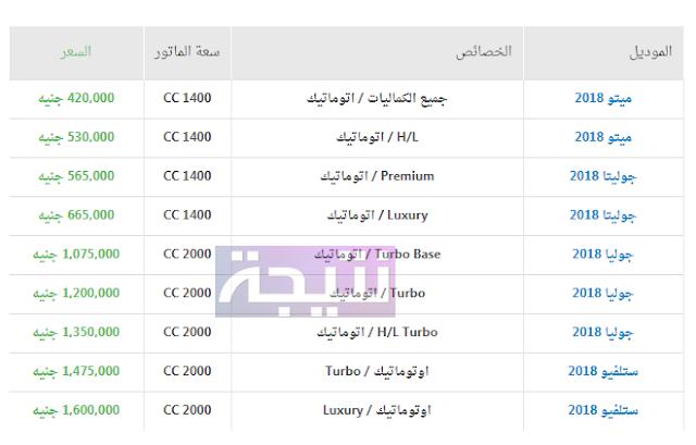 أسعار سيارات الفا رميو 2018 في مصر