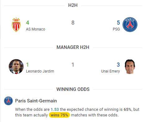 Paris Saint Germain Monaco Sofascore Rattan Effect Corner Sofa Set Vs Psg Preview And Predictions Ligue 1 26 November 2017 As Live Score