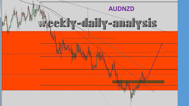 http://www.weekly-daily-analysis.co/2019/03/daily-analysis-usdchf-12-march-2019.html
