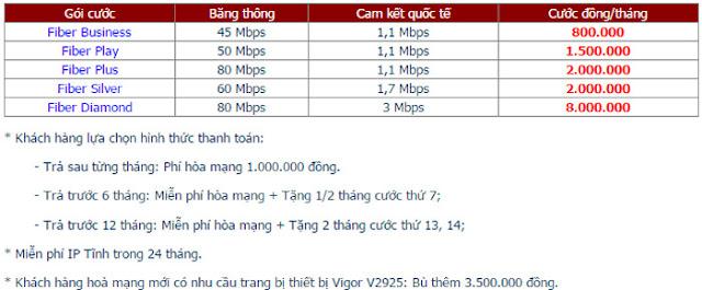 Lắp Đặt Internet FPT Phường Trung Mỹ Tây 3