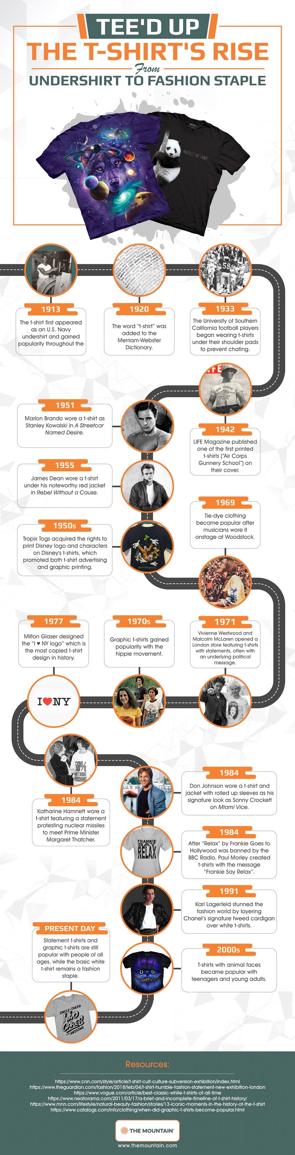 Tee'd Up: The T-Shirt's Rise From Undershirt to Fashion #infographic