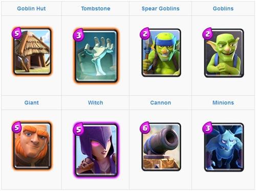 Kombinasi serangan goblins dan skeletons deck card