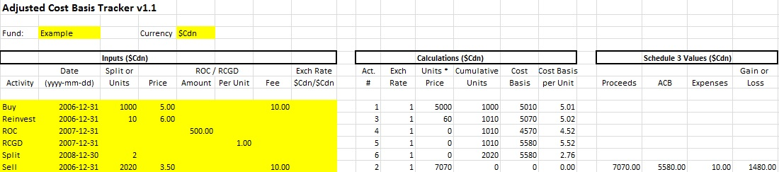 Spreadsheets and Financial Basics Adjusted Cost Base Tracking - patient tracking spreadsheet