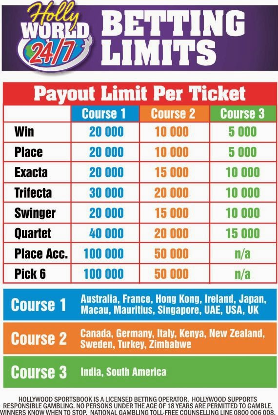 How to play a lucky numbers bet hollywoodbets new mobisite youtube.