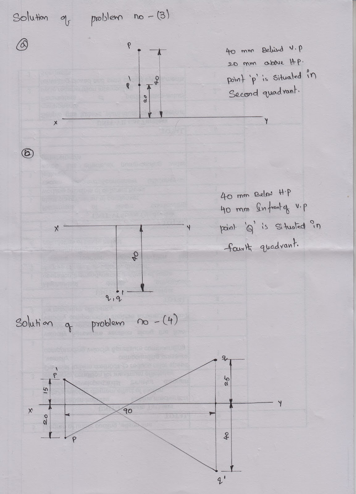 mechanical: ED PROJECTION OF POINTS EXERCISE PROBLEMS IN