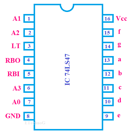 bcd to seven segment display decoder circuit using ic 7447 7447 Data Sheet