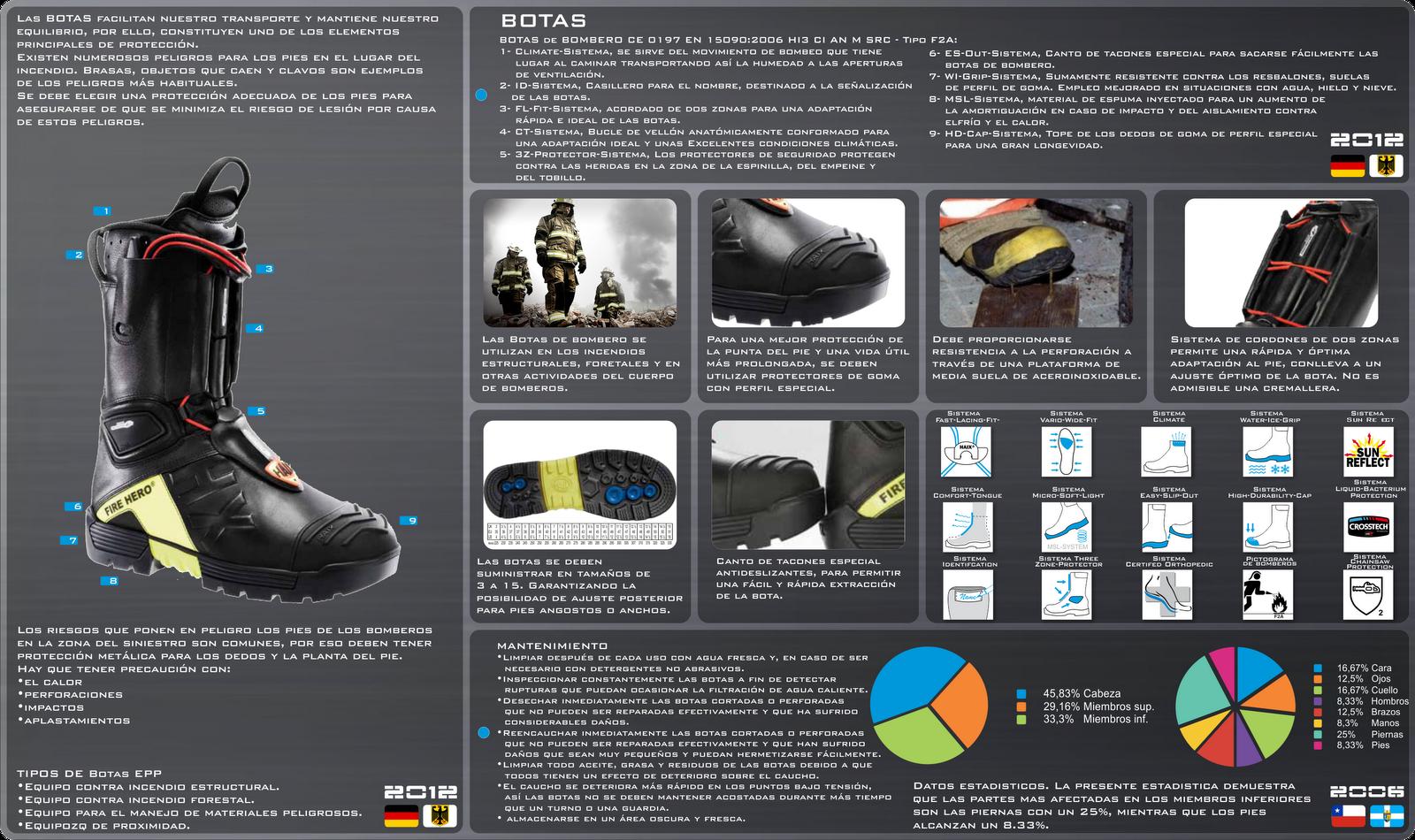 http   www.slideshare.net ladycorpse epp-tipos-de-botas-de-seguridad-9346454 908b68a81245b