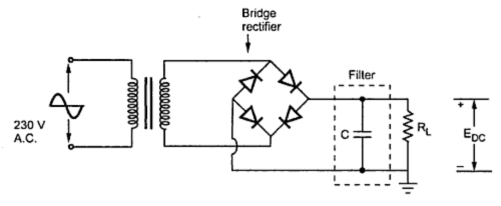 capacitor filter used in full wave rectifier circuit as shown in the