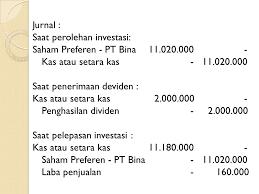 Contoh Jurnal Investasi Jangka Panjang