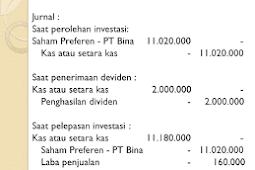 Soal dan Jawaban Prodi Akuntansi (Part 3)