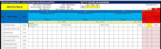 Aplikasi Penilaian Kurikulum 2013 SMA-MA-SMK