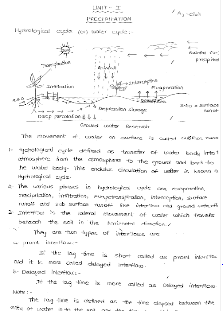 ae-aee-irrigation-hydrology-engineering-notes-pdf