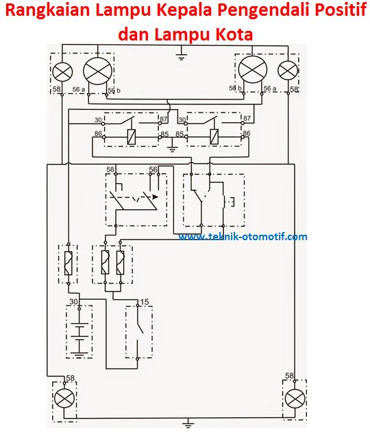 fungsi dan rangkaian kelistrikan lampu kota pada kendaraan teknik rh teknik otomotif com