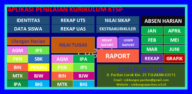Aplikasi Penilaian KTSP SD Plus Cetak Raport Kelas 1 2 3 4 5 6 SD/MI Terbaru