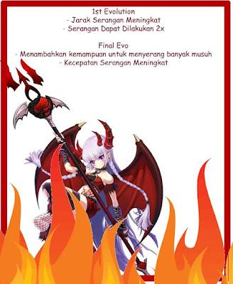 Devil Horn Evolution Lost Saga Indonesia