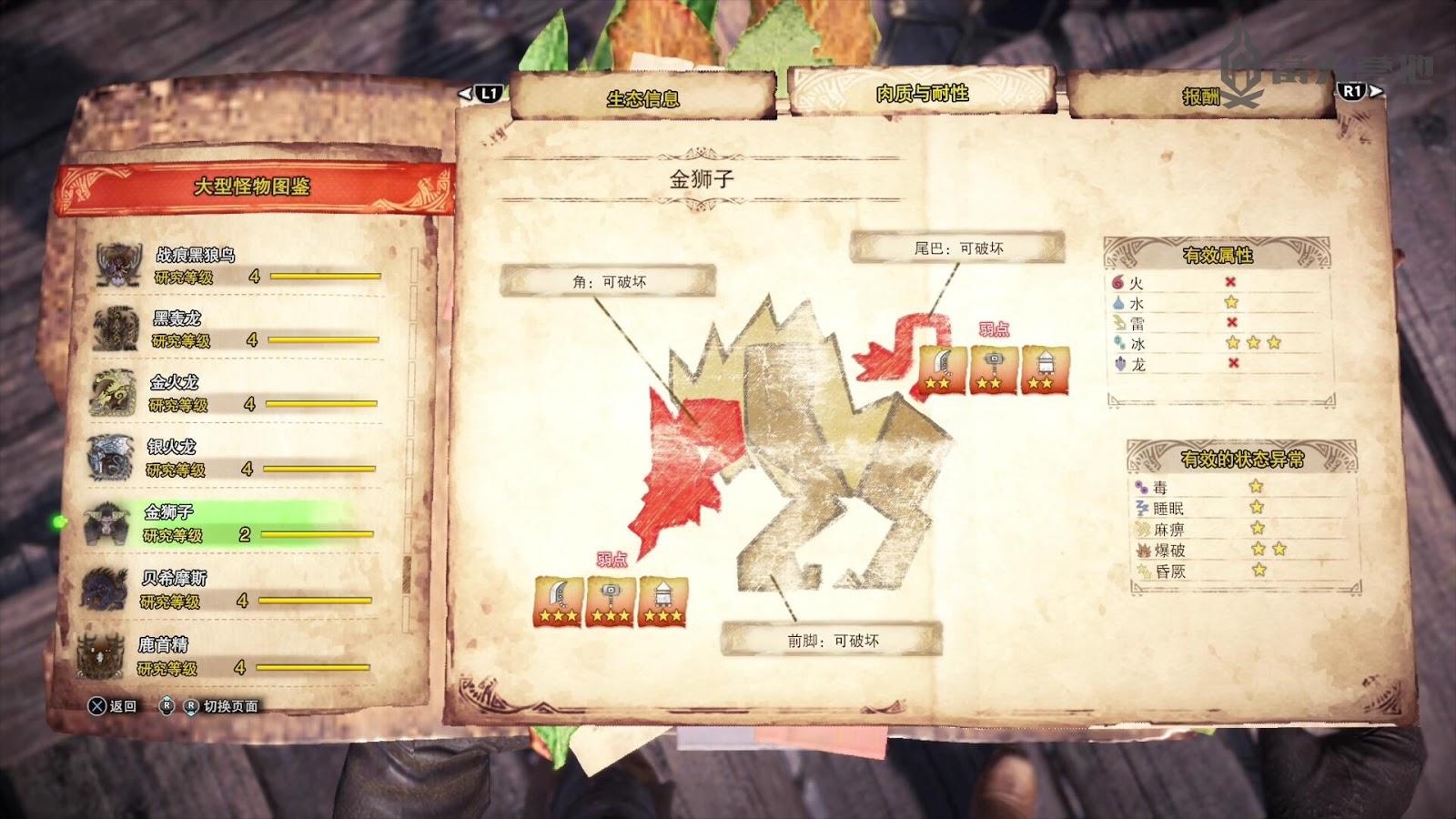 mhw Iceborne 金獅子屬性弱點攻略 - 魔物獵人 世界 Monster Hunter World 遊戲世界