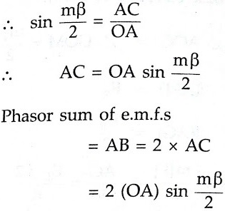 Derivation of EMF Equation of Synchronous Generator or Alternator