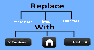 Blogg-Newer-Older-and-Home
