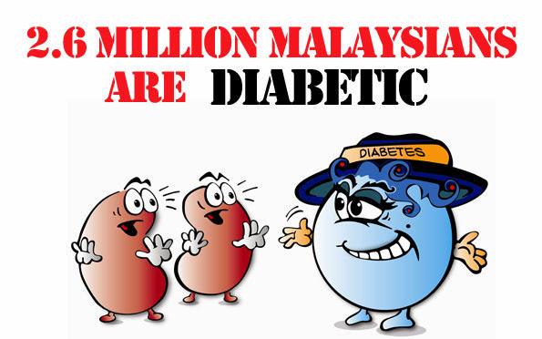 diabetis kencing manis drah tinggi stroke