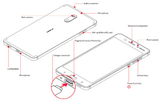 Nokia 6 User Manual