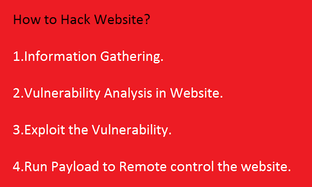 sql-injection-to-hack-website