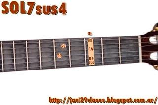 SOL7sus4 acorde de guitarra