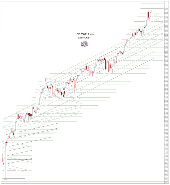 Jesse's Café Américain: Stock Markets and Precious Metals