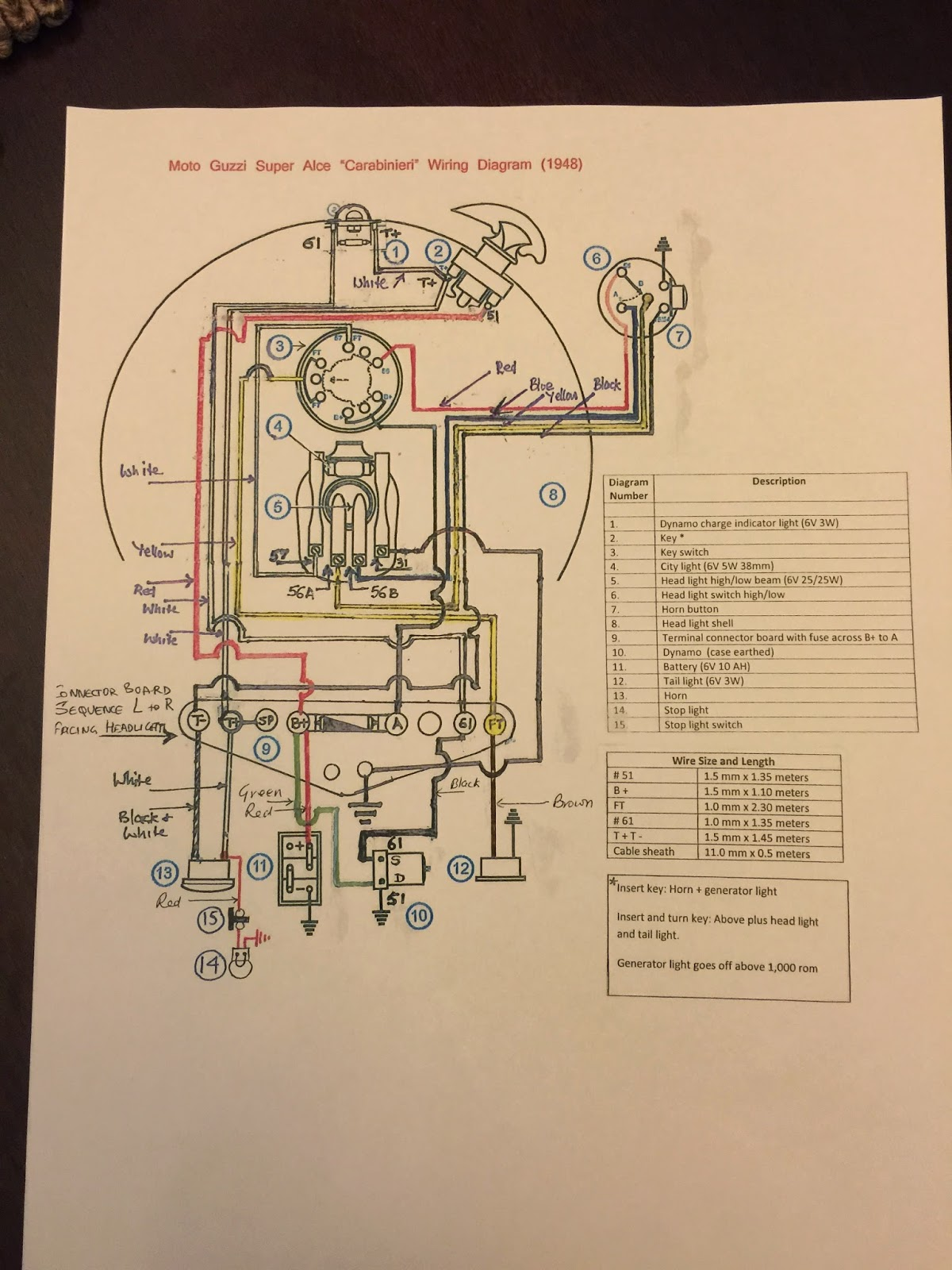 ... IMG_0734 moto guzzi super alce restoration electrics and dynamo tobias  growler wiring diagram at highcare.