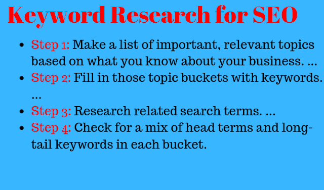 Keyword Research for SEO, SEO keyword analysis, Seo Ranking