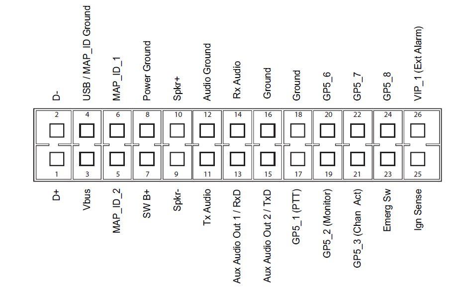 DM4000 series accessory connector pinouts - DJ0WH   Turbo Motorola Mic Wire Diagram      DJ0WH - blogger