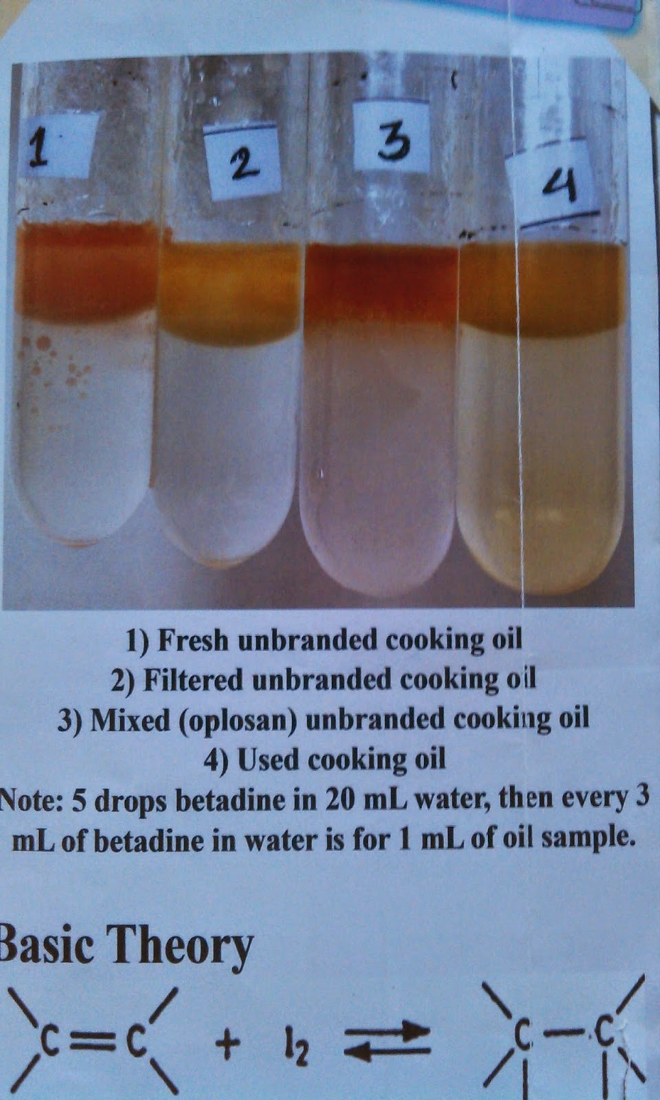 How Simple Distinguished Cooking Oil Bulk, Mixed, Results And Cooking Oil Filter With Original Branded Using Betadine
