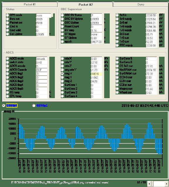 Packet #2 QB50p1 Telemetry