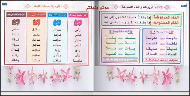 قواعد اللغة العربية