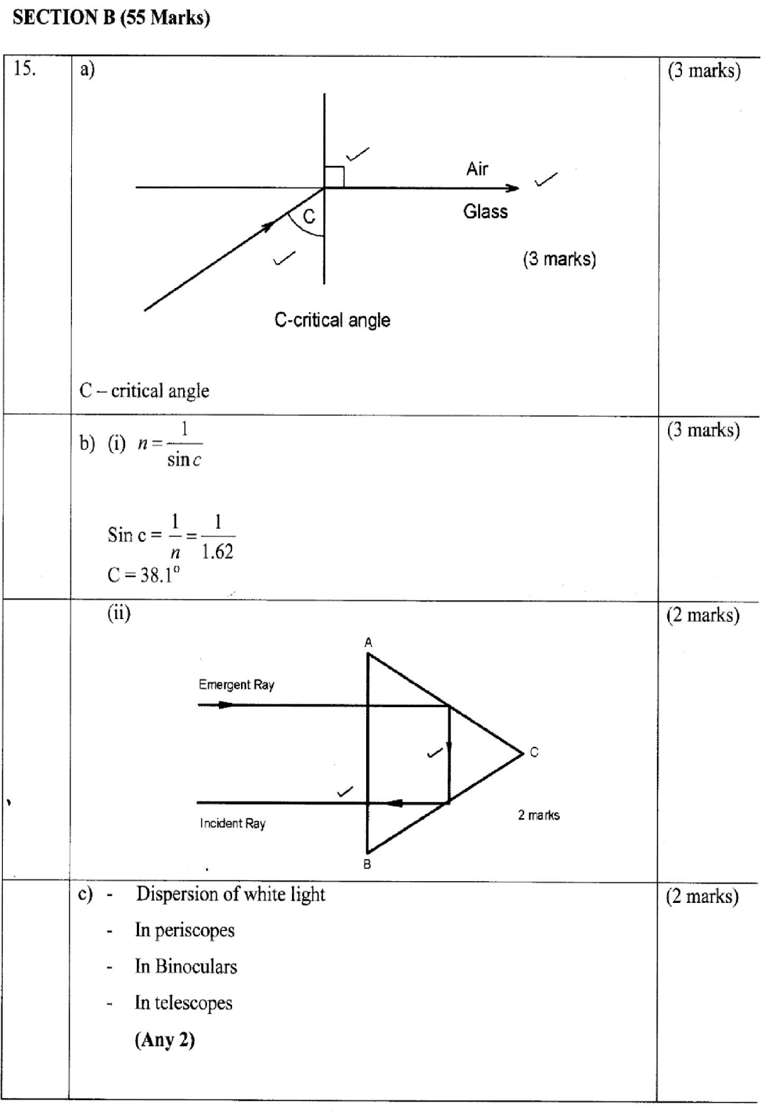 KCSE 2017 PHYSICS PAPER 2 MARKING SCHEME ~ ICT and Education