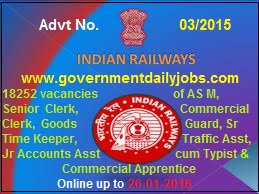 INDIAN RAILWAYS RECRUITMENT 2016 APPLY ONLINE FOR 18252 ASM & OTHER