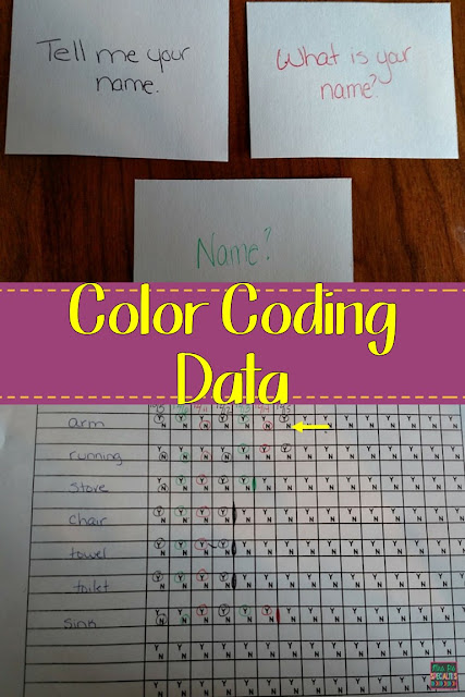 Color Code Data, Easy Data system, Autism data, AVB data