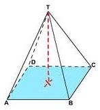 Rumus Matematika Bangun Ruang