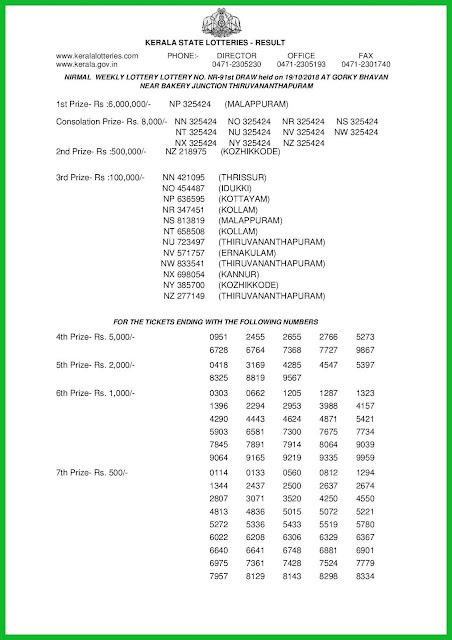 Kerala Lottery Result Today 19-10-2018 Nirmal NR 91 Lottery keralalotteries.net-page-001