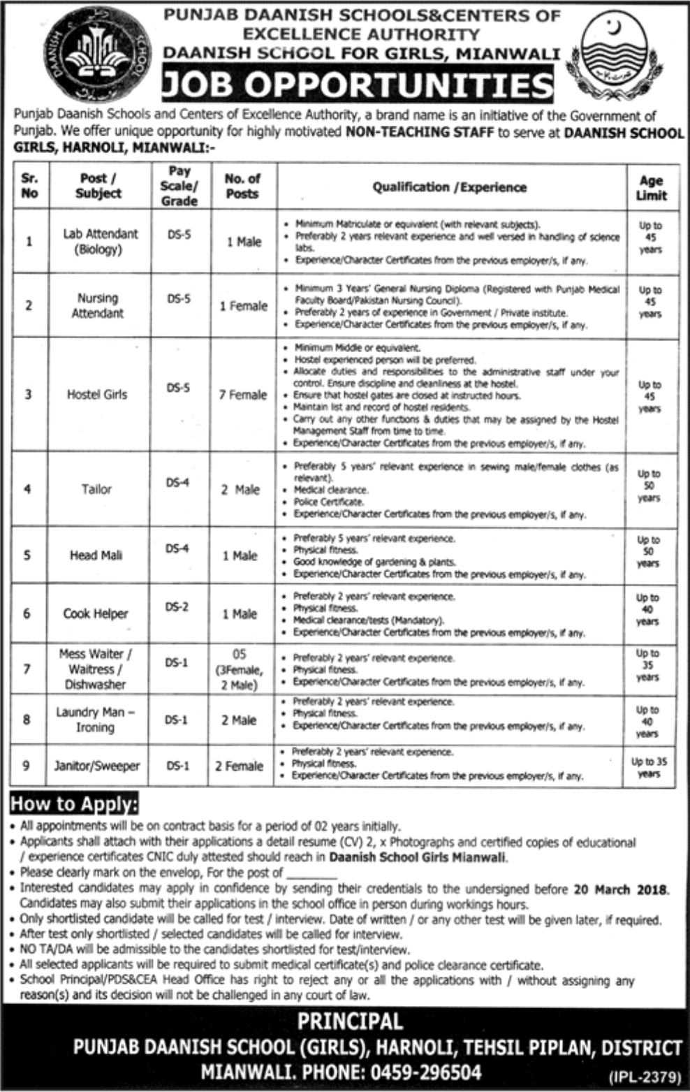 Jobs In Punjab Daanish School And Centers Of Excellence Authority Mianwali 2018 for 22 Vacancies