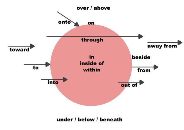 Belajar Wiring Diagram