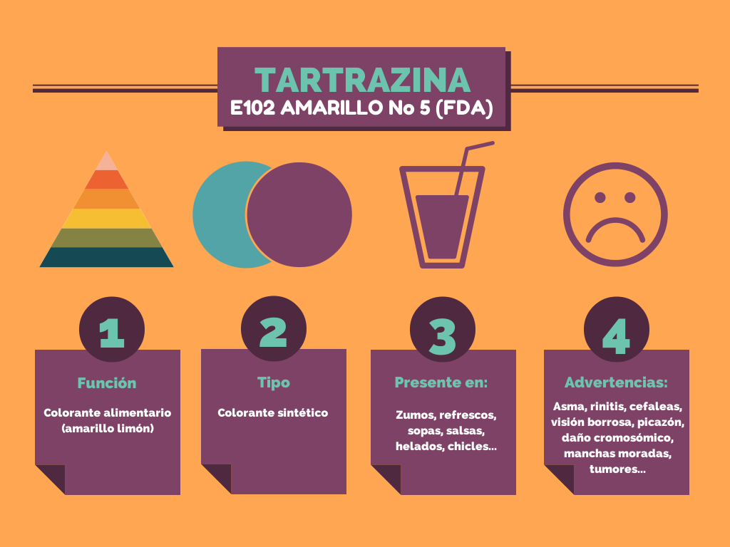 Colorantes artificiales: Tartrazina E102 Amarillo nº 5 FDA
