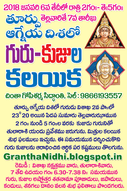 Guru_Kuja Navagraha Jyothisam Combination of stars